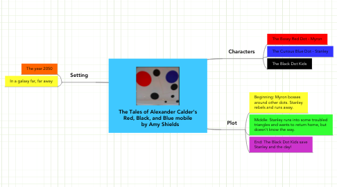 Mind Map: The Tales of Alexander Calder's Red, Black, and Blue mobile    by Amy Shields