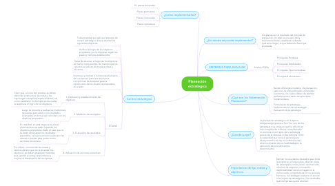 Mind Map: MERCADO META