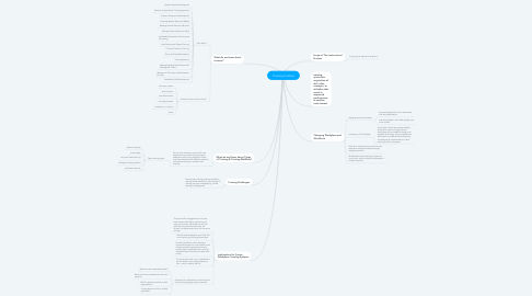 Mind Map: Training Context