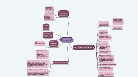 Mind Map: Екатерина 1