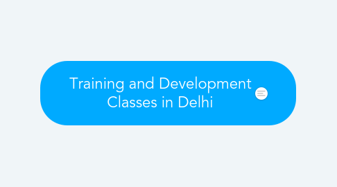 Mind Map: Training and Development Classes in Delhi