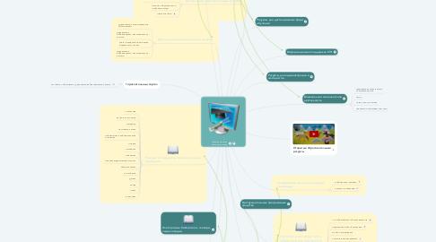 Mind Map: Образовательные Интернет порталы