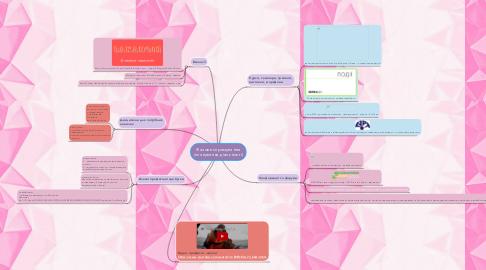 Mind Map: Фахове спрямування (планування діяльності)