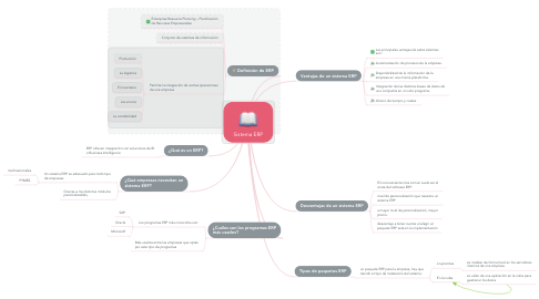 Mind Map: Sistema ERP