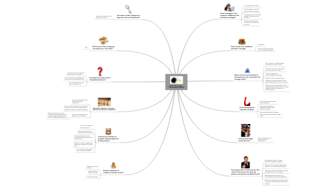 """Mind Map: Q&A POP Webinar """"Conversazioni Micce"""""""