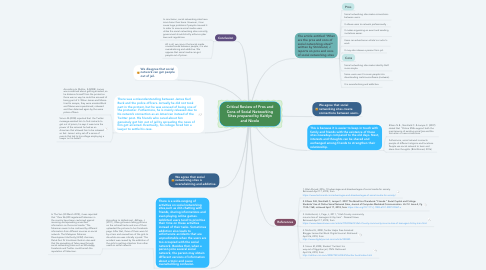 Mind Map: Critical Review of Pros and Cons of Social Networking Sites prepared by Kaitlyn and Nicole