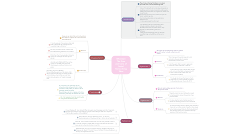 Mind Map: What Are The Pros and Cons of Social Networking Sites