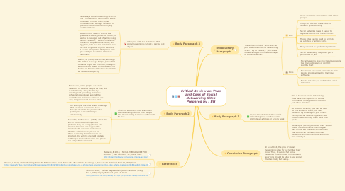 Mind Map: Critical Review on 'Pros and Cons of Social Networking Sites Prepared by : BH