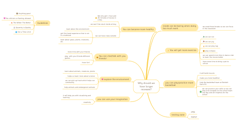 Mind Map: Why should we have longer recesses?