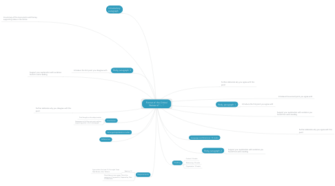 "Mind Map: Format of  the Critical Review of ""... """