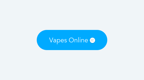 Mind Map: Vapes Online