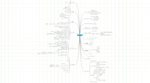 Mind Map: seezoo勉強会
