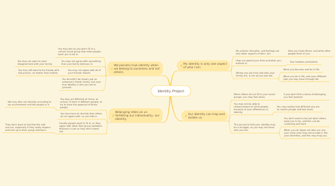 Mind Map: Identity Project
