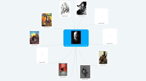 Mind Map: Richard Corben History of American Illustration