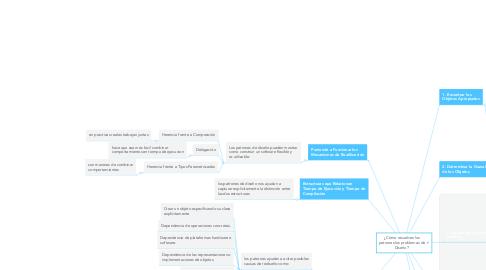 Mind Map: ¿Cómo resuelven los patrones los problemas de Diseño ?