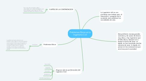 Mind Map: Problemas Éticos en la Ingeniería Civil