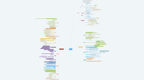 Mind Map: Enseñanza  y aprendizaje  en línea