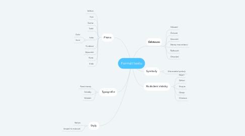 Mind Map: Formát textu