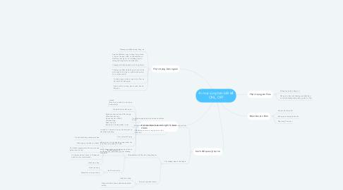 Mind Map: Ai mua cũng bán bất kể ONL, OFF