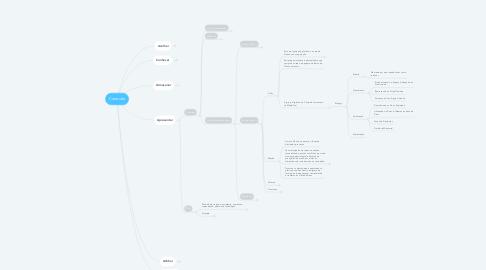 Mind Map: Conexão