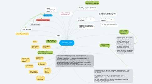 Mind Map: Administrar datos en arreglos
