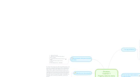 Mind Map: Finanzas  Capitulo 1 Papel y entorno de la Administración Financiera