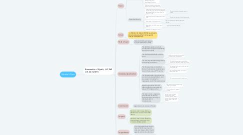 Mind Map: Module 4 Case