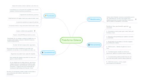 Mind Map: Plataforma Dokeos