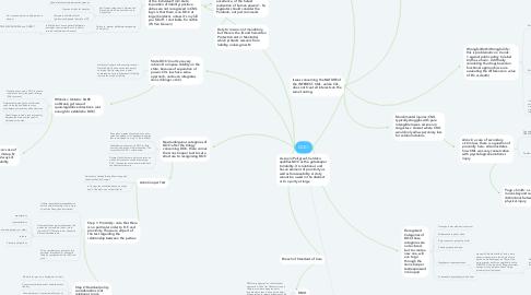 Mind Map: DOC: