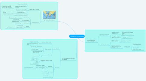 Mind Map: L'élargissement du monde
