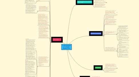 Mind Map: Condicionamiento en el Diseño Arquitectonico