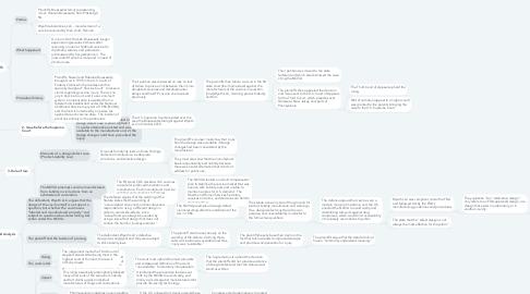 Mind Map: Bruesewitz v. Wyeth LLC, 562 U.S. 223 (2011)