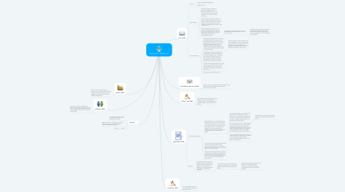 Mind Map: Bruesewitz v. Wyeth, LLC