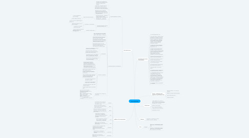 Mind Map: immunsystemet