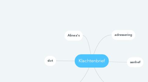 Mind Map: Klachtenbrief
