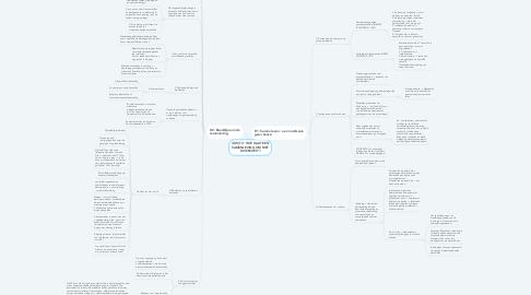 Mind Map: (GW) T2: HOE GAAT EEN SAMENLEVING OM MET DIVERSITEIT?