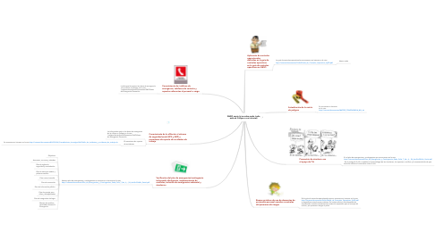 Mind Map: S&SO copia (si no sabe nada, todo está en Calipso o en intranet)
