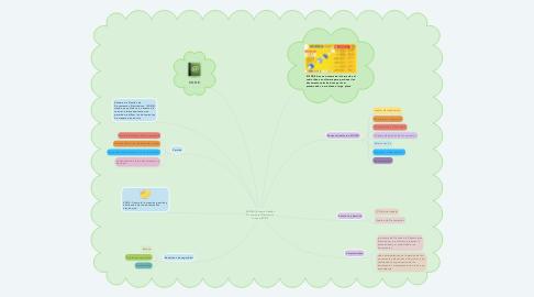 Mind Map: SGDEA (Sistema Gestión Documental Electrónico Archivo) SGDE