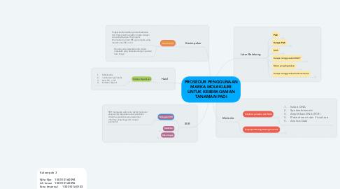 Mind Map: PROSEDUR PENGGUNAAN MARKA MOLEKULER UNTUK KEBERAGAMAN TANAMAN PADI