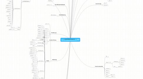Mind Map: Social Media Framework http://www.WebBusinessFreedom.com