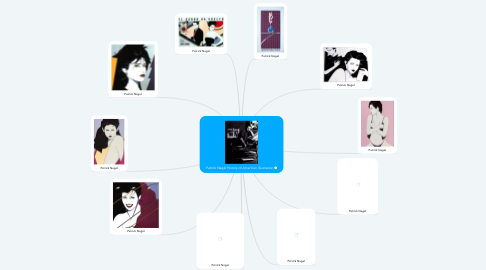 Mind Map: Patrick Nagel History of American Illustration