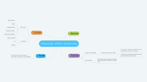 Mind Map: Software Zen - M1A03 - Renascimento