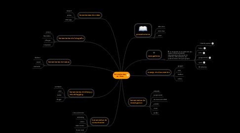Mind Map: herramientas en linea