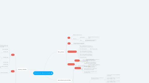 Mind Map: Relacion de Ideas Centrales