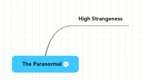 Mind Map: The Paranormal