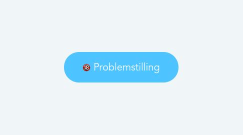 Mind Map: Problemstilling