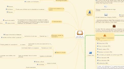 Mind Map: Ivan lllich y la desescolarización