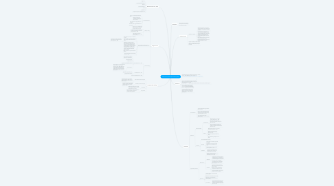 Mind Map: Autoimmune Hemolytic Anemia (AIHA)