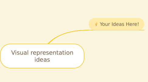 Mind Map: Visual representation ideas