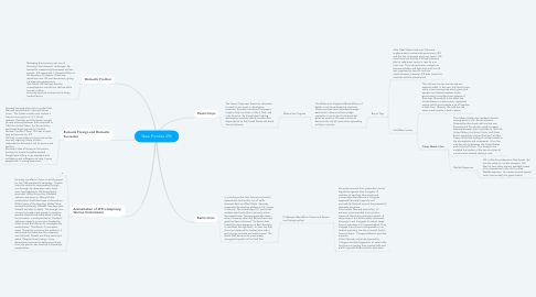Mind Map: New Frontier JFK